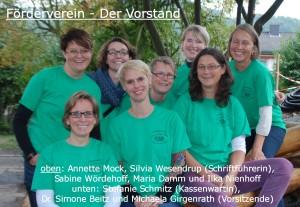 Vorstand_Förderverein